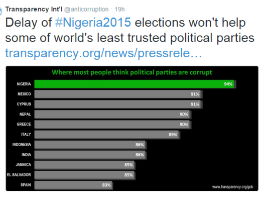 Nigerian-political-parties-Transparency-International